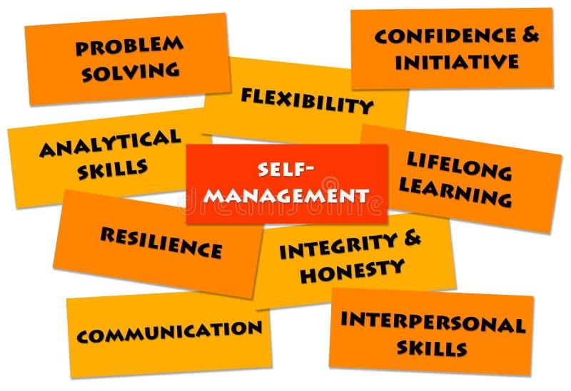 Self-management stock illustration