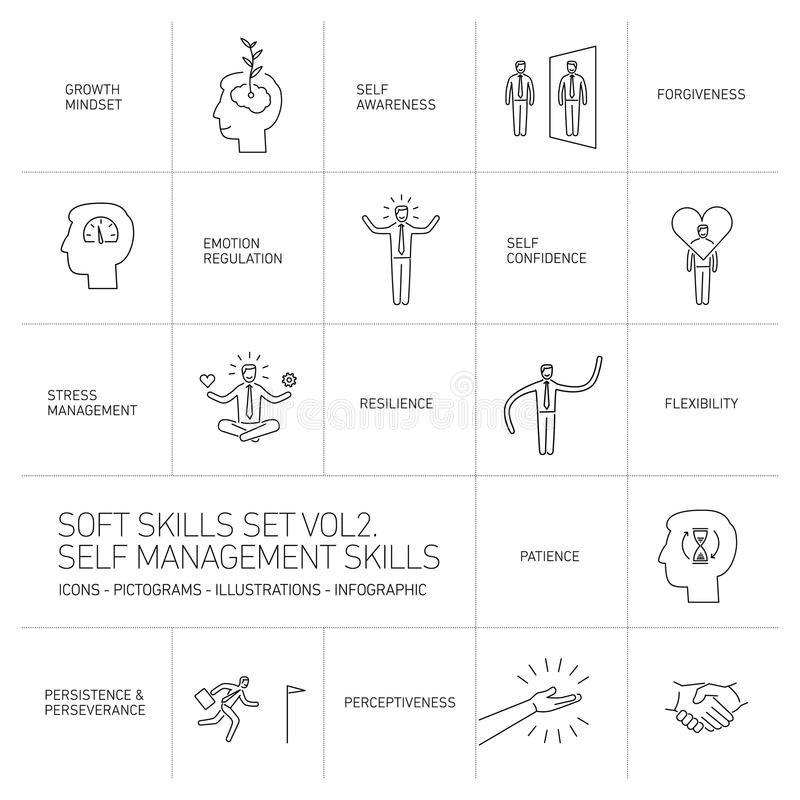 Self management soft skills linear icons royalty free illustration