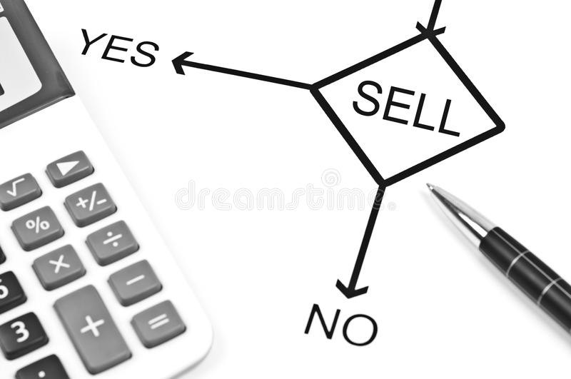 Sell. Yes or No to choose Sell stock images