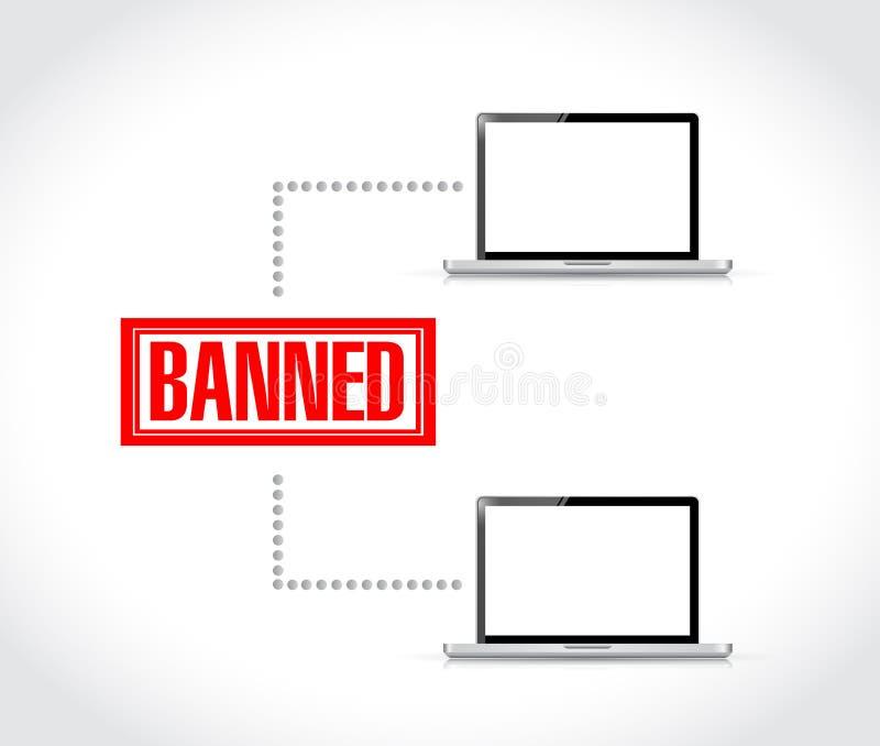 sello prohibido sobre la red de ordenadores Ilustración stock de ilustración