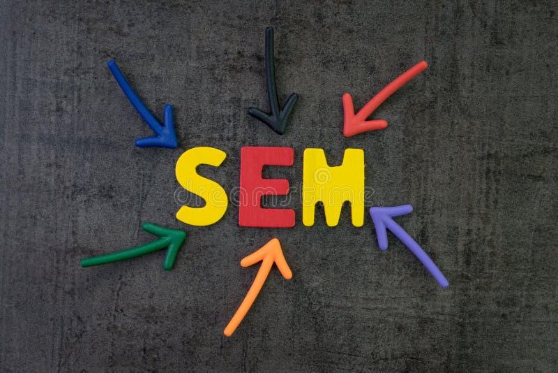 SEM Search Engine Marketing, offrente alla pagina di risultato di ricerca al PR immagini stock libere da diritti