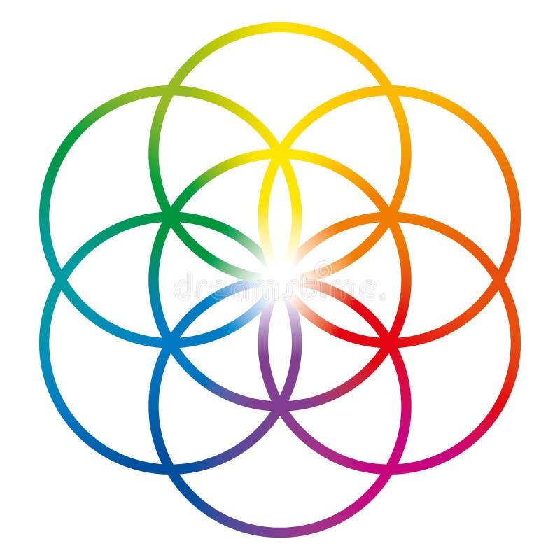 Semilla de la vida en colores del arco iris ilustración del vector