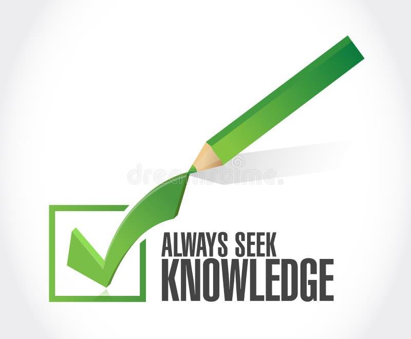 sempre concetto del segno del segno di spunta di conoscenza di ricerca illustrazione di stock
