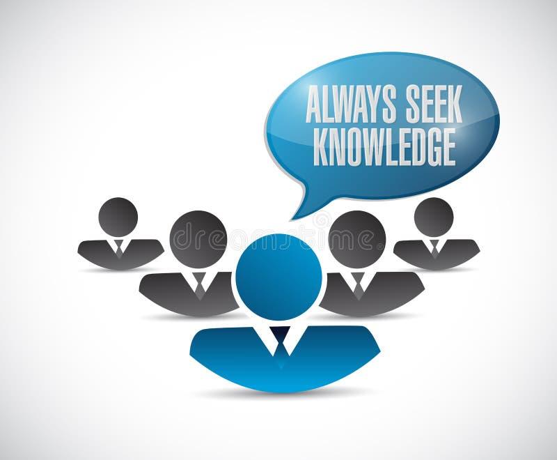 sempre concetto del segno di lavoro di squadra di conoscenza di ricerca illustrazione di stock