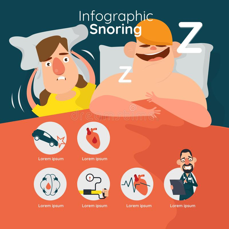 Sen nieład infographics z pospolitego sypialnego problemu paraliżu zębów chrapa śrutowaniem z ludźmi charakterów i alarmów vect fotografia stock