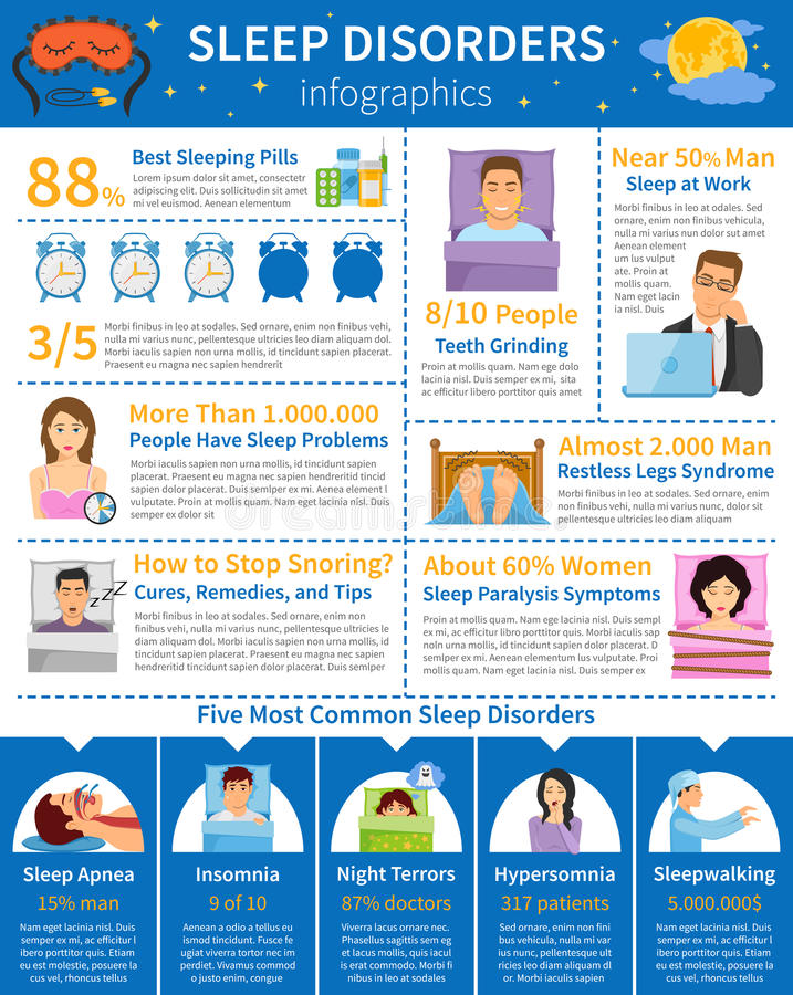 Sen nieład mieszkanie Infographics ilustracja wektor