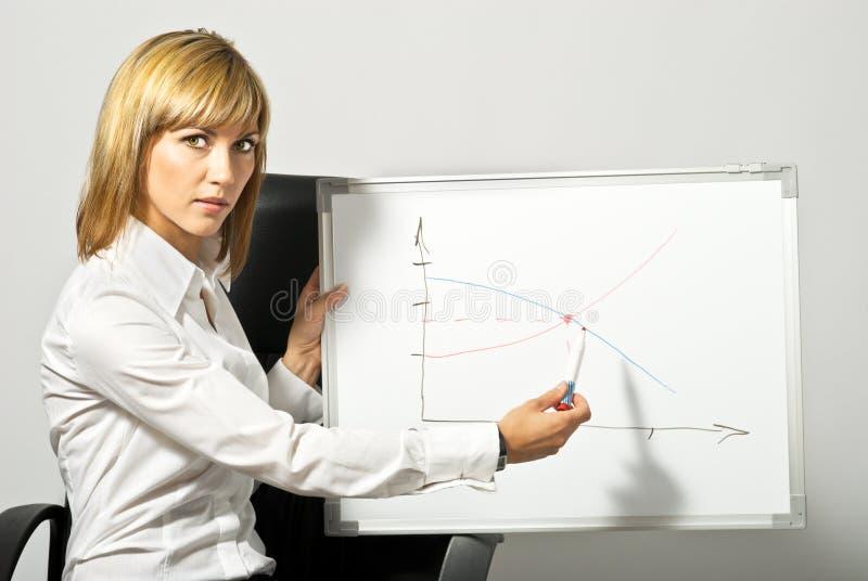 Senhora do negócio que aponta a Whiteboard imagem de stock