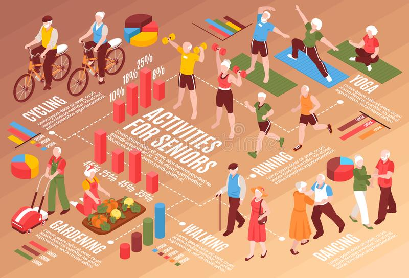 Senior People Isometric Flowchart. With active lifestyle and hobbies symbols vector illustration vector illustration