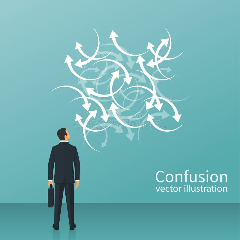 Sentido confuso Conceito da confusão ilustração do vetor
