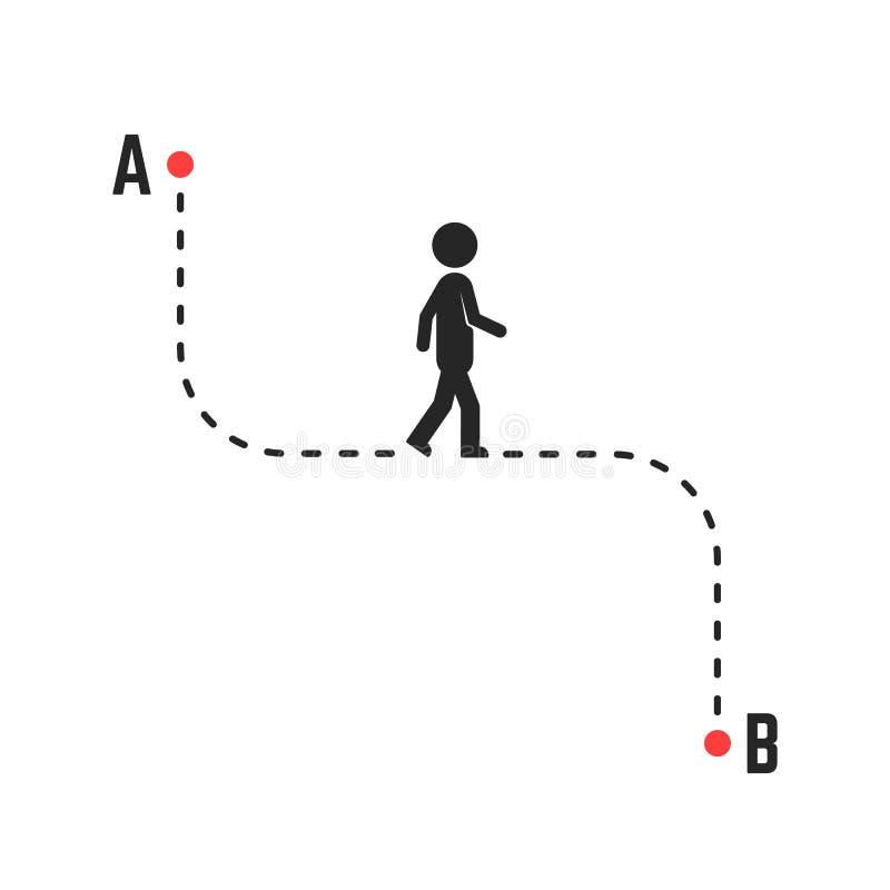 Sentido ou maneira original da a b ilustração stock