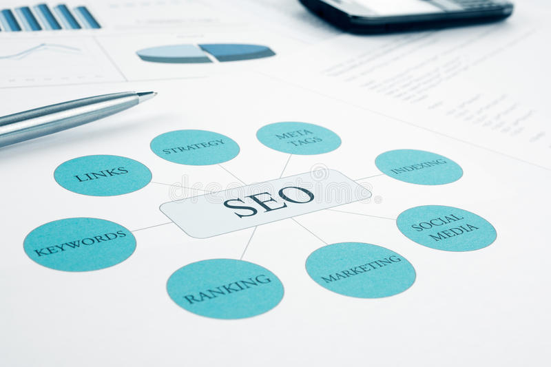 Seo企业概念流程图。 库存图片