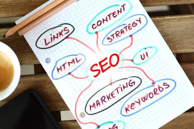 SEO -搜索引擎优化概念,速写在算术书在业务会议或激发灵感 库存照片