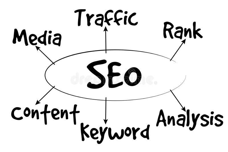 SEO Analysis vector illustration