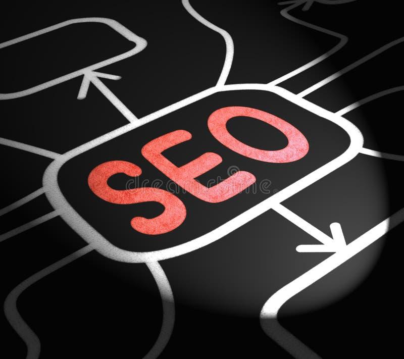 SEO Arrows Means Search Engine-Optimalisering op Web royalty-vrije illustratie