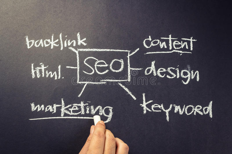 SEO. Concept handwriting on chalkboard with hand underline on Marketing word stock photography