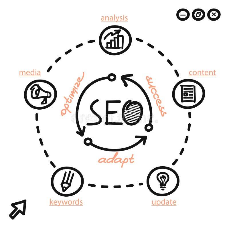 Seo Concept Optimize Adapt et succès illustration de vecteur