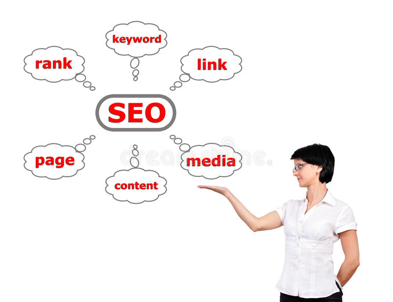 Download Seo in hand stock image. Image of manager, optimization - 27085187