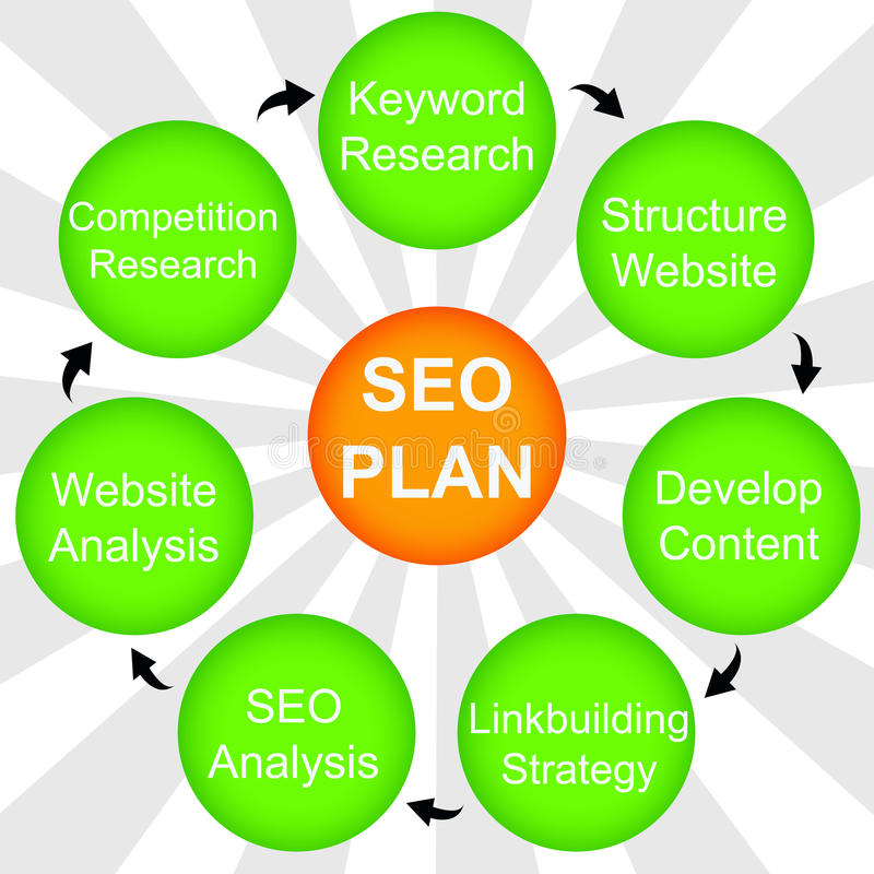 Seo- plan stock illustratie