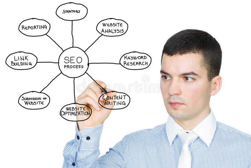 Download SEO process stock photo. Image of ideas, process, technology - 17940670