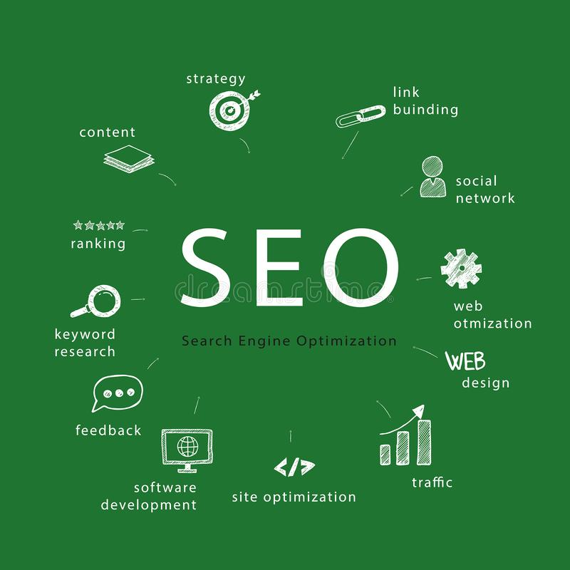 SEO Search Engine Optimization - Bild vektor abbildung