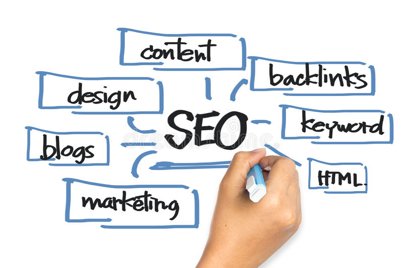 SEO tutor. Hand writing SEO (Search Engine Optimization) concept on whiteboard