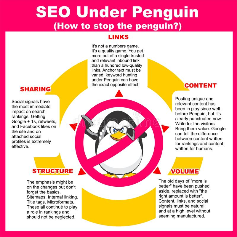 Download SEO Under Penguin stock image. Image of tips, links, content - 29052997