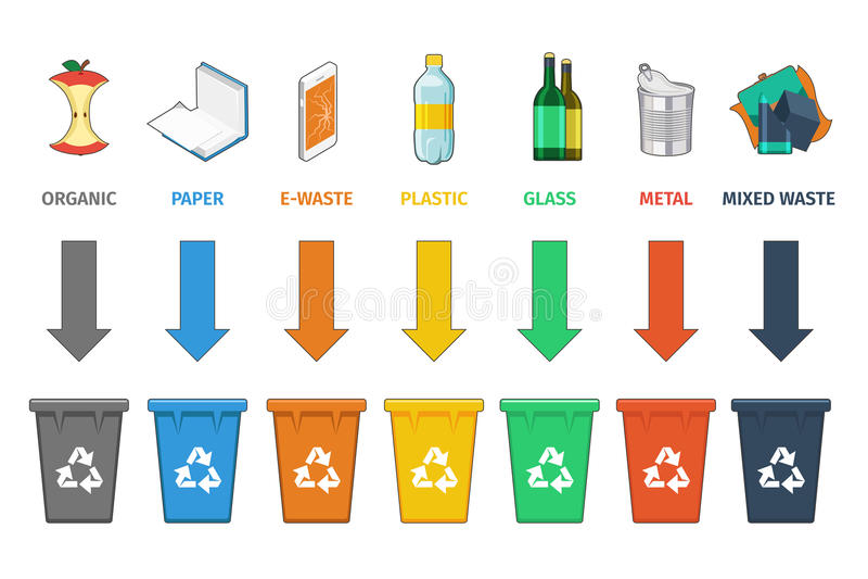 Separazione dei recipienti di riciclaggio Vettore della gestione dei rifiuti illustrazione di stock