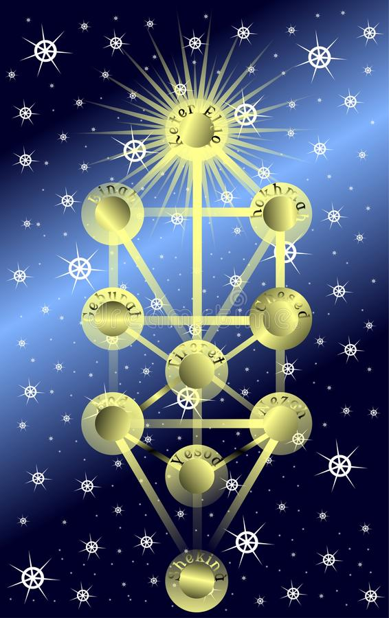 Sephiroth drzewo royalty ilustracja