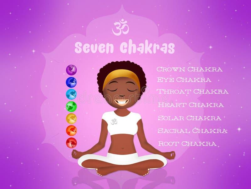 Sept symboles de Chakras illustration de vecteur