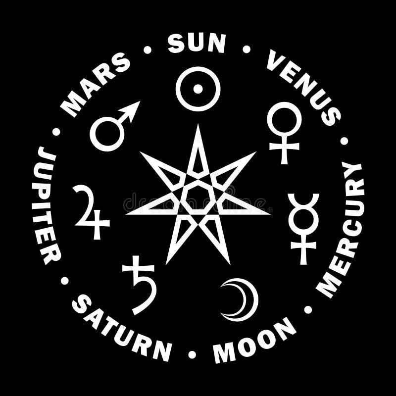 Septener Stjärna av trollkarlarna Sju planeter av astrologi stock illustrationer