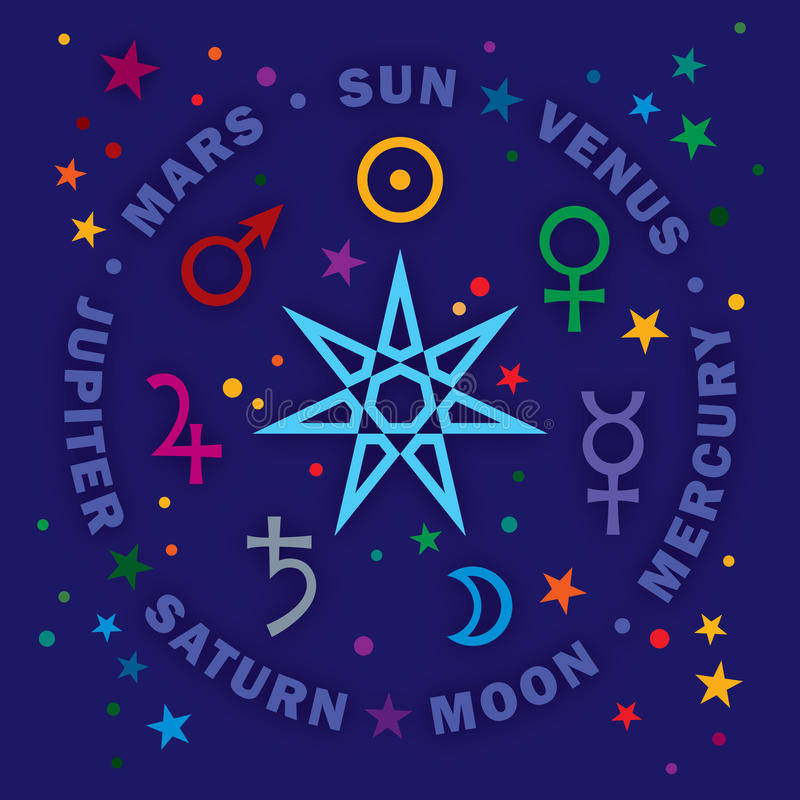 Septeneren Stjärna av trollkarlarna Sju planeter av astrologi royaltyfri illustrationer