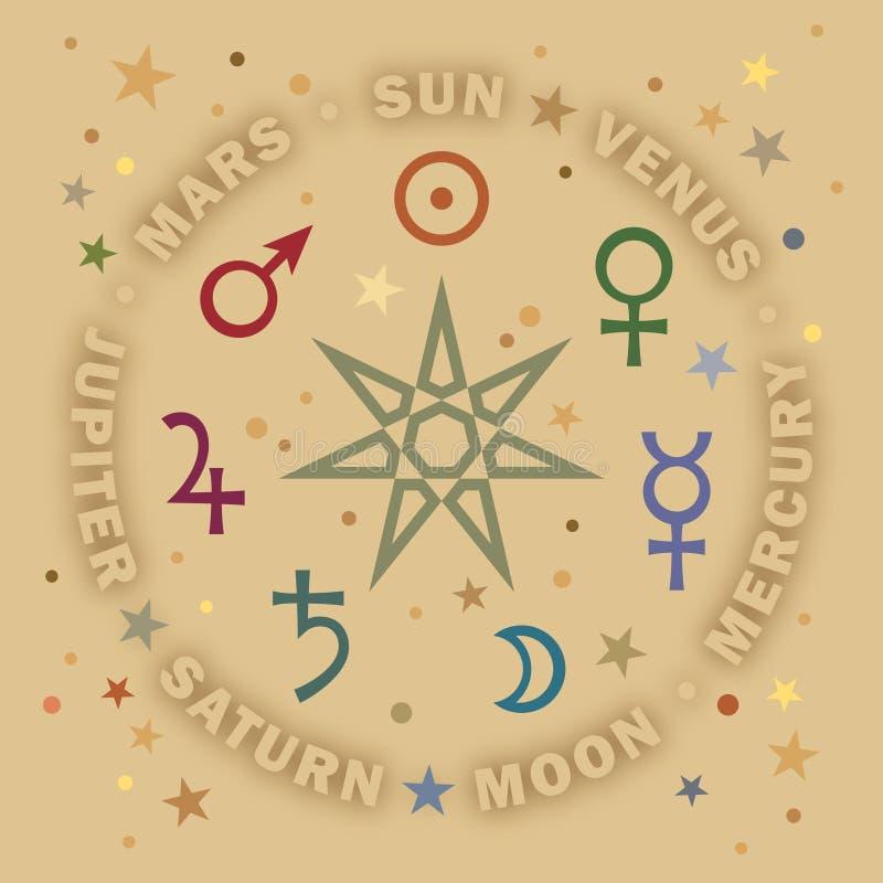 Septeneren Stjärna av trollkarlarna Sju planeter av astrologi stock illustrationer