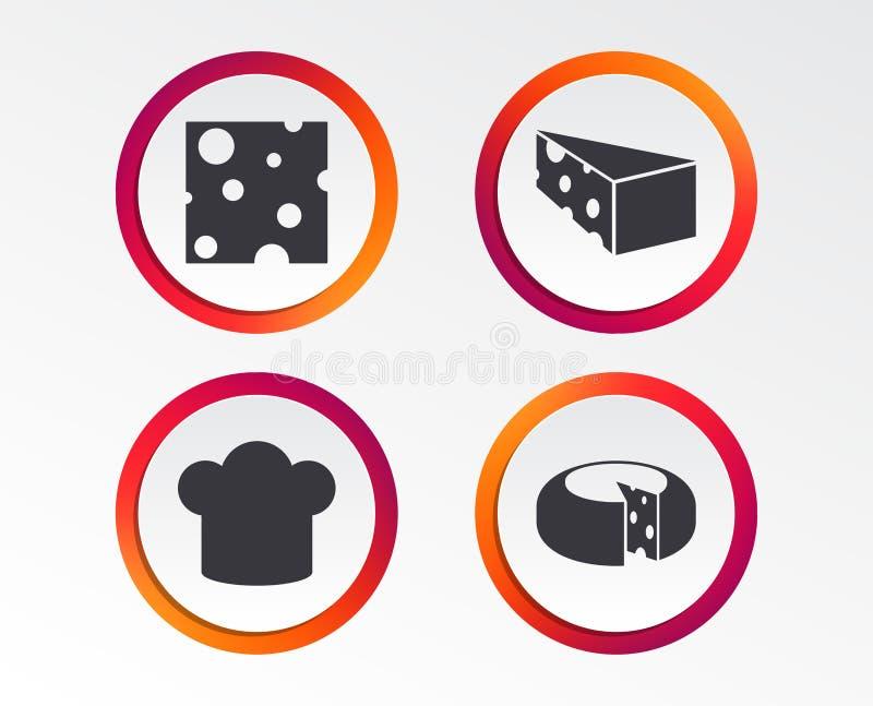 Sera znak Pokrojony jedzenie z naczelnymi kapeluszowymi ikonami ilustracji