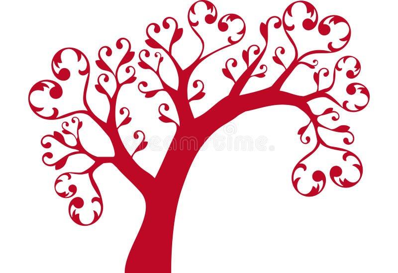 serce drzewa ilustracja wektor