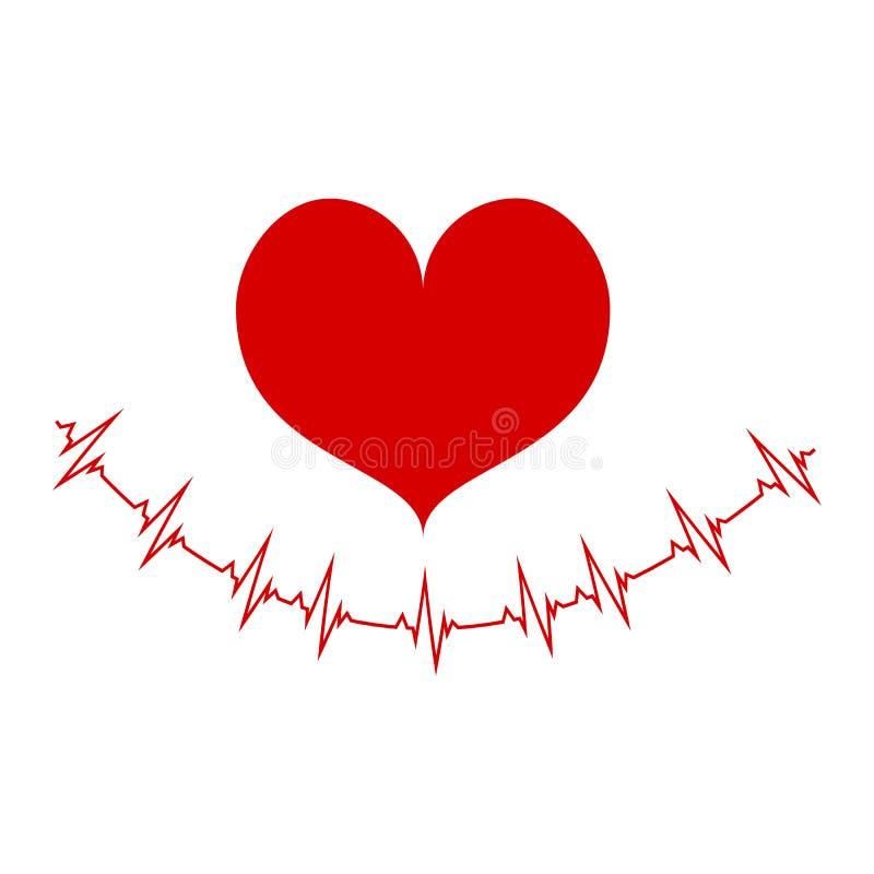 Serce na odosobnionym tle z kardiogramem serce Pojęcie zdrowy serce wektor royalty ilustracja