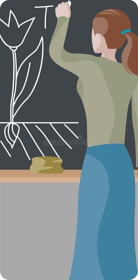 Serie de la ilustración del profesor libre illustration