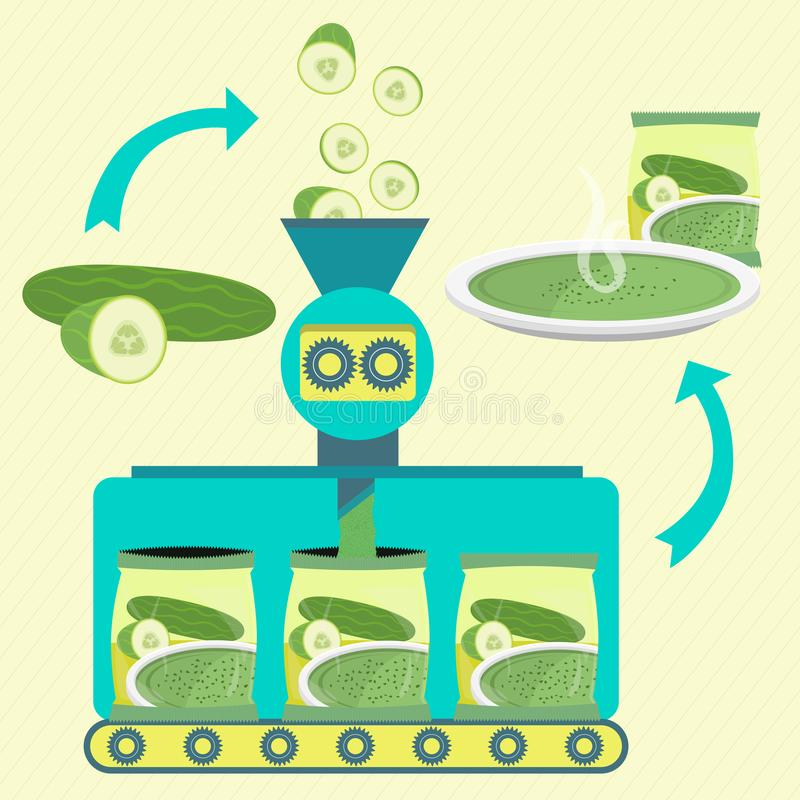 Series line production of cucumber soup. Cucumber soup line series production. Factory of powder of cucumber soup. Cucumber being processed and packing. Soup royalty free illustration