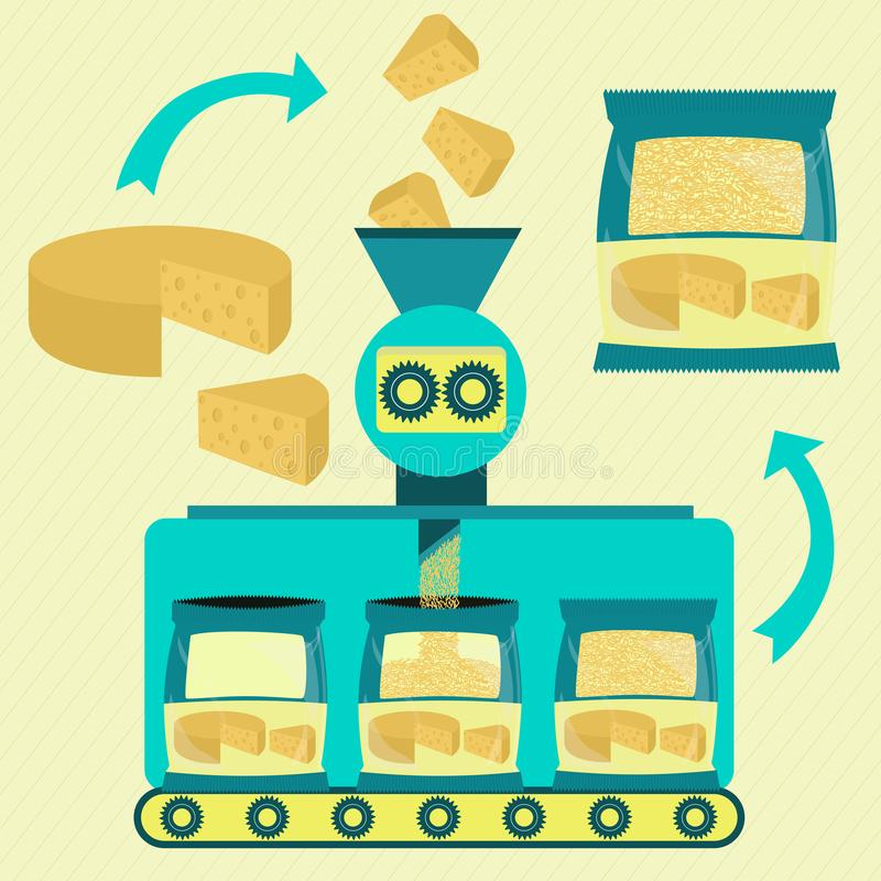 Series line production of grated cheese. Grated cheese line series production. Factory of packaged grated cheese. Sliced cheese being processed, grated and stock illustration
