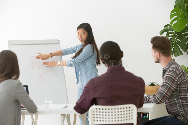 Serious asian businesswoman giving presentation to multiracial t. Serious asian businesswoman giving presentation to multiracial group on flipchart, japanese stock photos