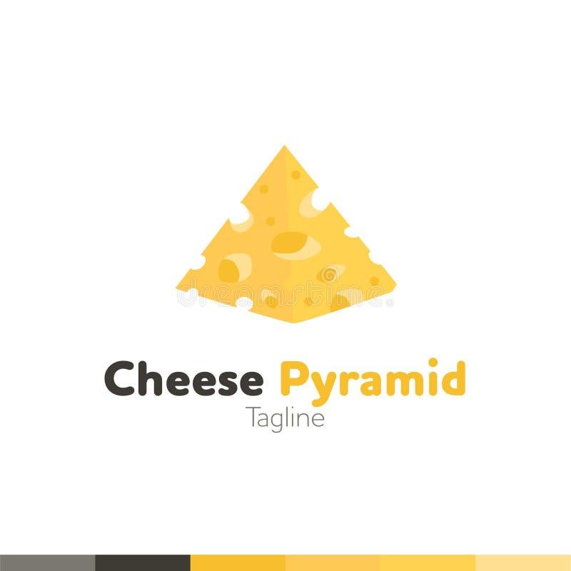Serowy Karmowy logo, Restauracyjny logo, jedzenie i kulinarny logo, wektor royalty ilustracja