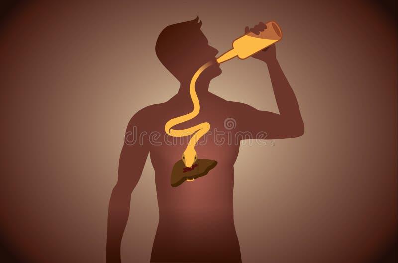 Serpenteie fora da garrafa do álcool no corpo para atacar o fígado ilustração royalty free