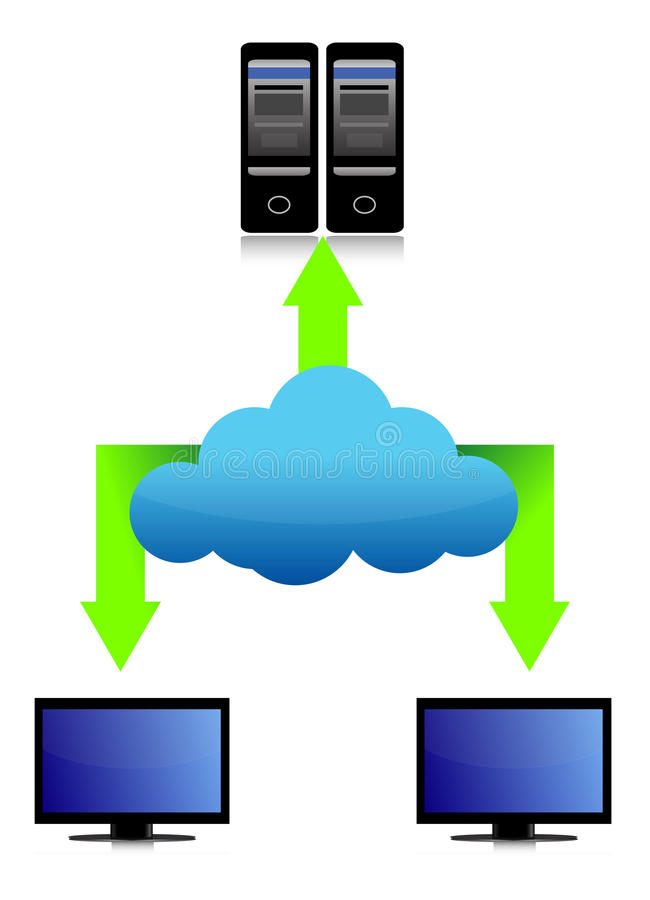 Download Servers and cloud network stock illustration. Illustration of computing - 28052922