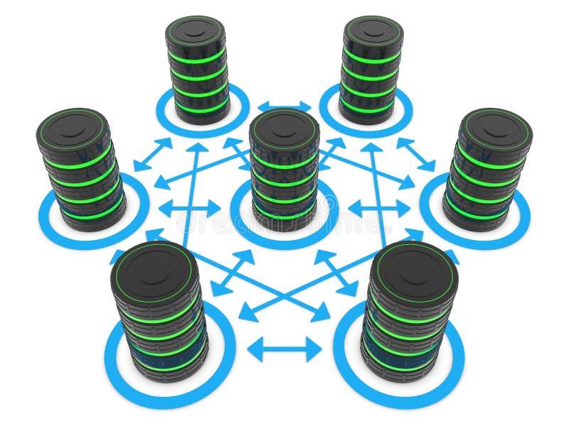 Servers en aanslutingen