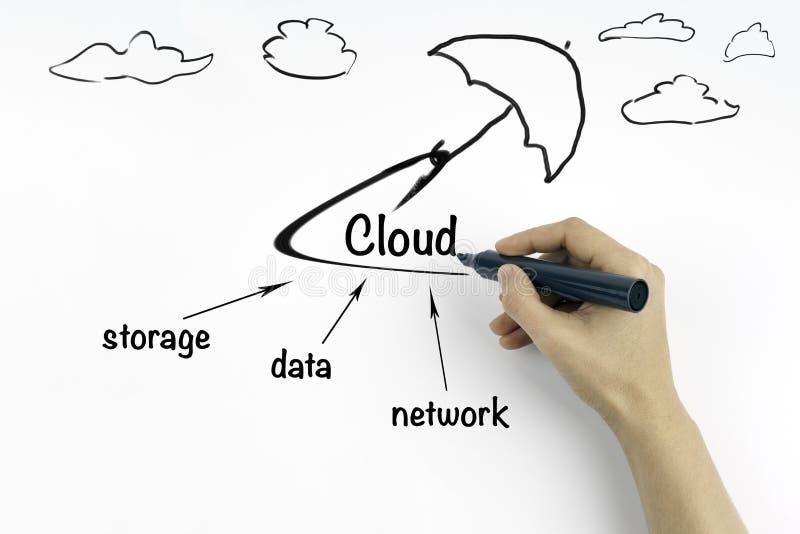 Serveur de nuage sur un fond blanc image stock