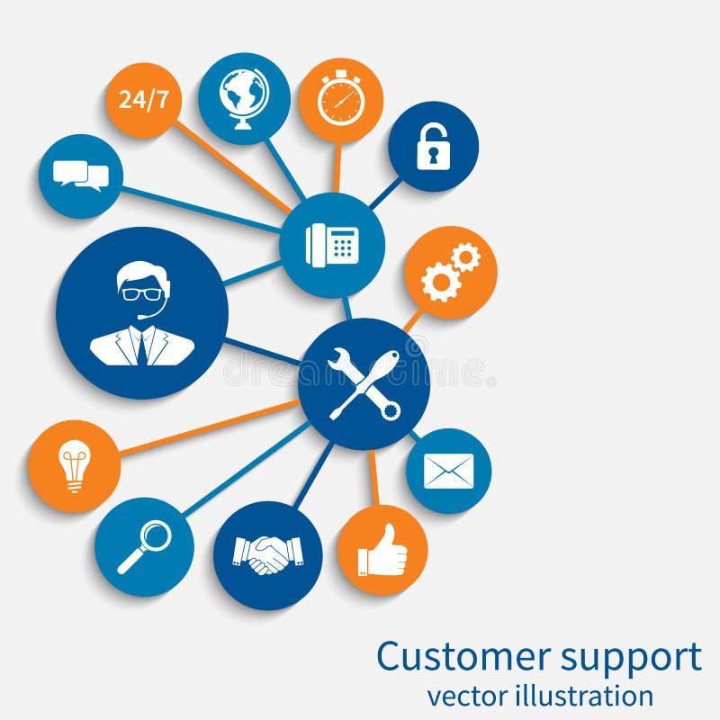 Serviço ao cliente, conceito ilustração stock