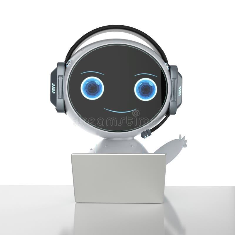 Serviço ao cliente da automatização