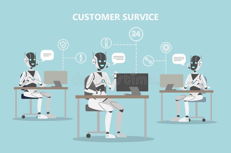 Serviço ao cliente de Chatbots ilustração do vetor