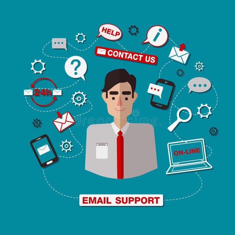 Serviço de assistência técnico do email com homem Serviço online ilustração do vetor