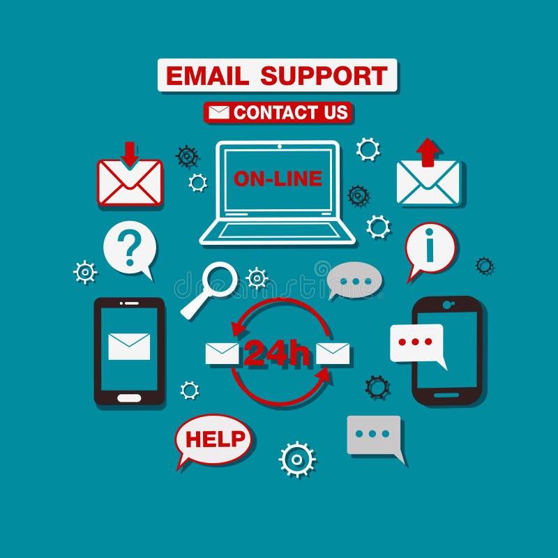 Serviço de assistência técnico em linha do email ilustração stock