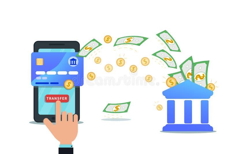 Serviço do pagamento, operação bancária ou transferência de dinheiro em linha com app móvel e conceito do cartão de crédito do nf ilustração royalty free